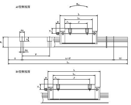 NSK直线导轨,NSK线性导轨,日本NSK导轨滑块,NSK滑块代理销售中心-昶晟隆