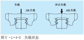 LS直线导轨,NSK直线导轨,日本NSK导轨代理,NSK线性导轨,日本NSK代理销售
